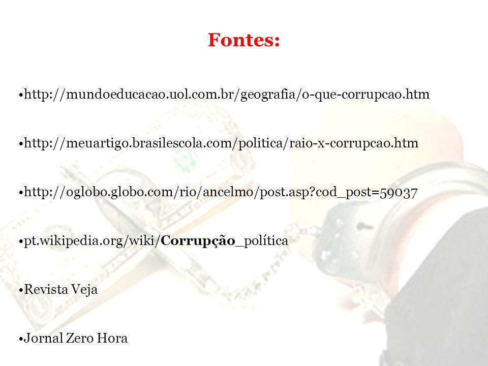 http://mundoeducacao.uol.com.br/geografia/o-que-corrupcao.htm http://meuartigo.brasilescola.com/politica/raio-x-corrupcao.htm http://oglobo.globo.com/