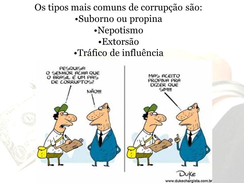 http://mundoeducacao.uol.com.br/geografia/o-que-corrupcao.htm http://meuartigo.brasilescola.com/politica/raio-x-corrupcao.htm http://oglobo.globo.com/rio/ancelmo/post.asp?cod_post=59037 pt.wikipedia.org/wiki/Corrupção_política Revista Veja Jornal Zero Hora Fontes: