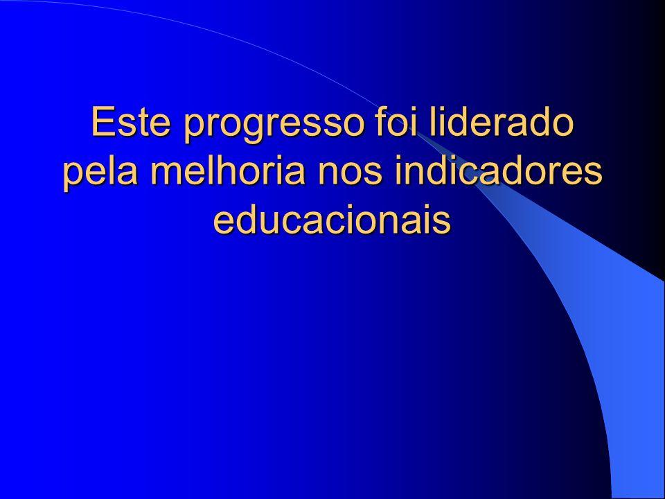 Este progresso foi liderado pela melhoria nos indicadores educacionais