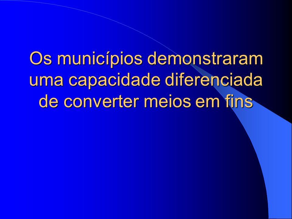Os municípios demonstraram uma capacidade diferenciada de converter meios em fins