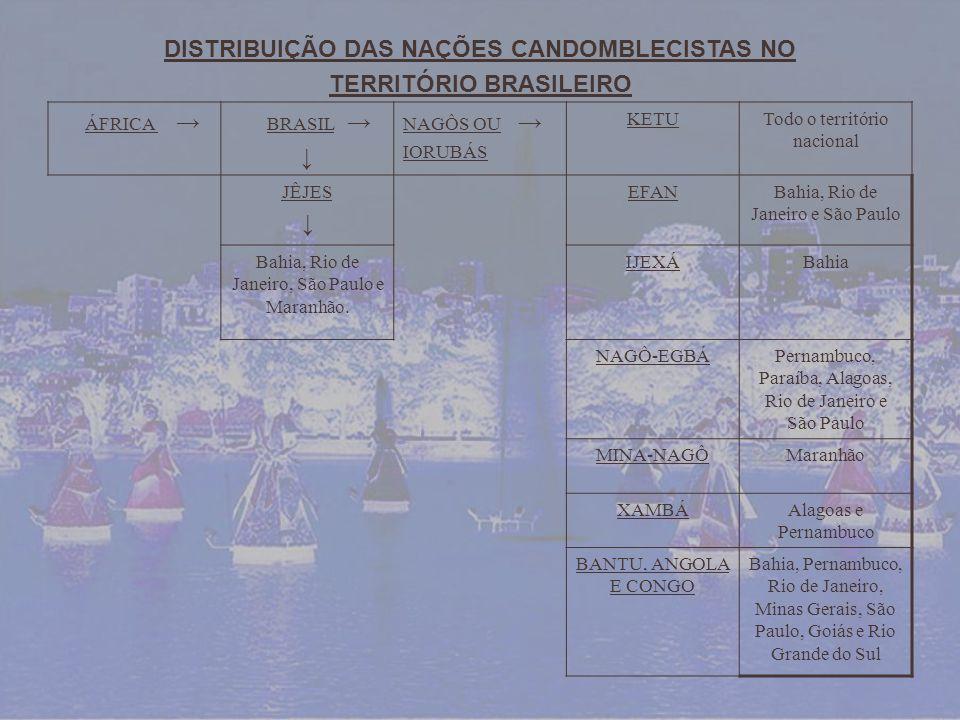 DISTRIBUIÇÃO DAS NAÇÕES CANDOMBLECISTAS NO TERRITÓRIO BRASILEIRO ÁFRICA BRASIL NAGÔS OU IORUBÁS KETUTodo o território nacional JÊJES EFANBahia, Rio de