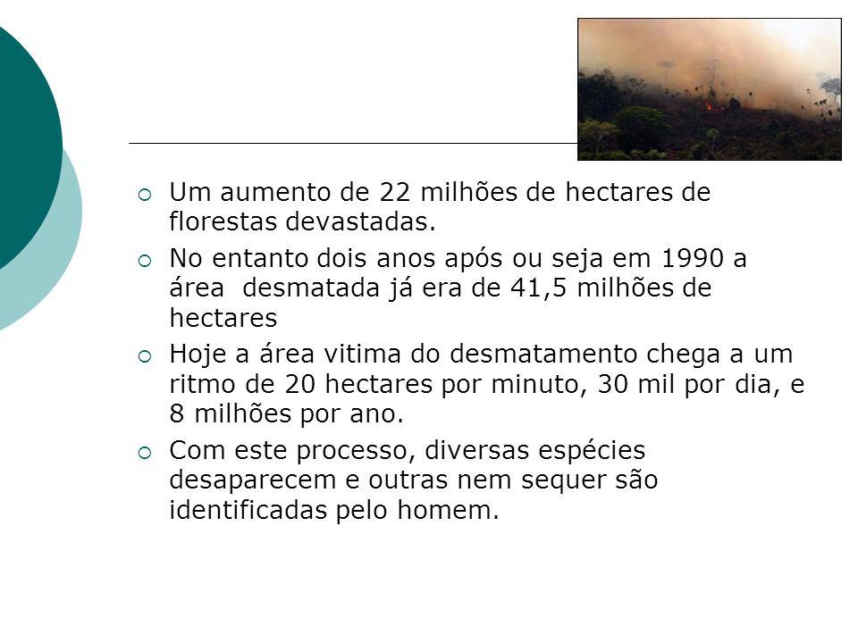 Um aumento de 22 milhões de hectares de florestas devastadas. No entanto dois anos após ou seja em 1990 a área desmatada já era de 41,5 milhões de hec