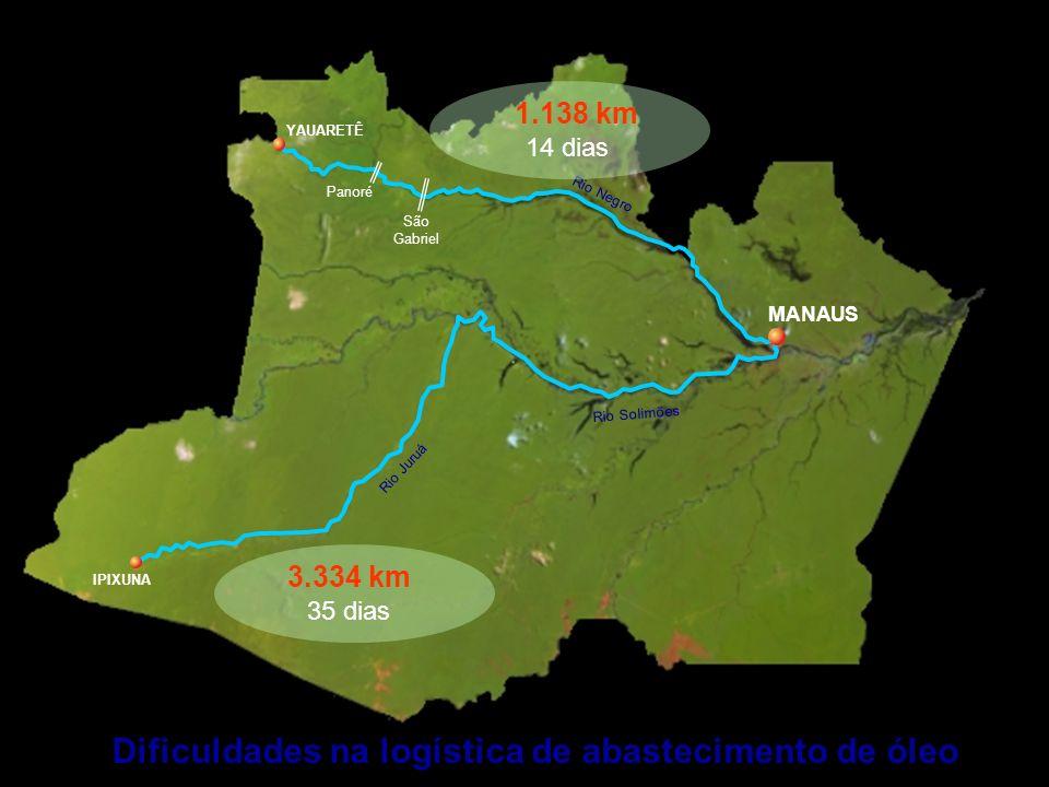MANAUS YAUARETÊ IPIXUNA São Gabriel Panoré Rio Juruá Rio Solimões Rio Negro 3.334 km 35 dias 1.138 km 14 dias Dificuldades na logística de abastecimen