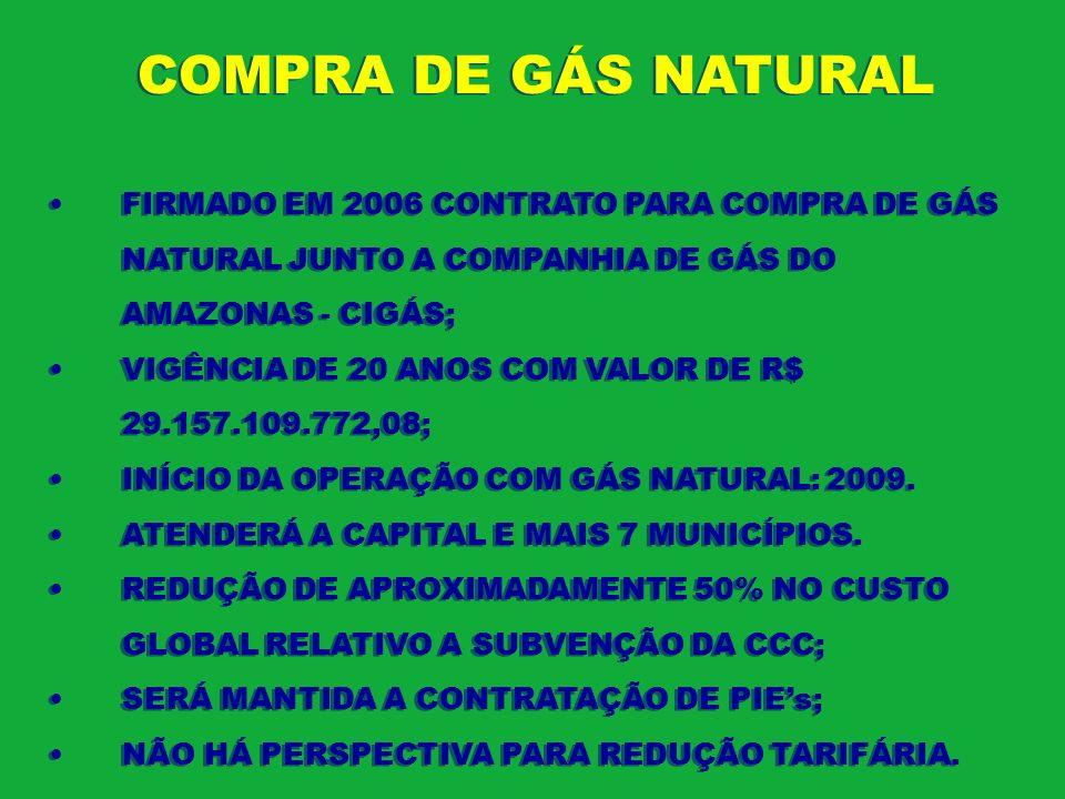 COMPRA DE GÁS NATURAL FIRMADO EM 2006 CONTRATO PARA COMPRA DE GÁS NATURAL JUNTO A COMPANHIA DE GÁS DO AMAZONAS - CIGÁS; VIGÊNCIA DE 20 ANOS COM VALOR