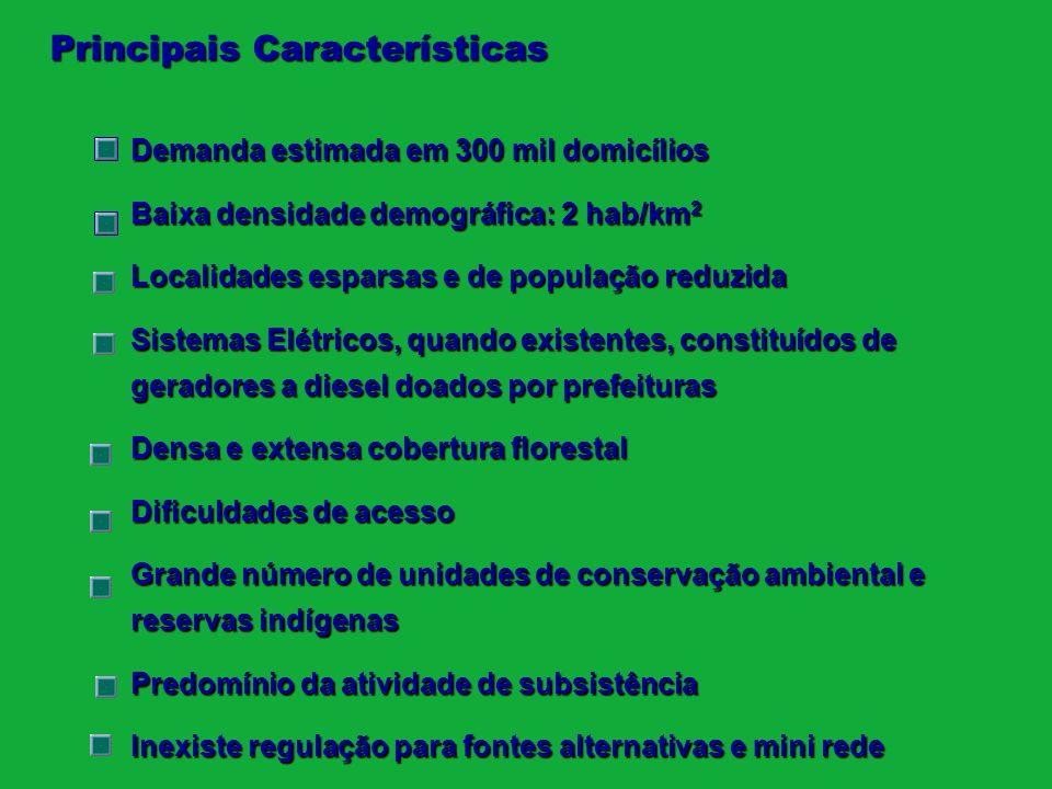Demanda estimada em 300 mil domicílios Baixa densidade demográfica: 2 hab/km 2 Localidades esparsas e de população reduzida Sistemas Elétricos, quando