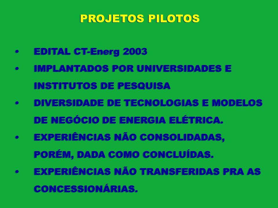 PROJETOS PILOTOS EDITAL CT-Energ 2003 IMPLANTADOS POR UNIVERSIDADES E INSTITUTOS DE PESQUISA DIVERSIDADE DE TECNOLOGIAS E MODELOS DE NEGÓCIO DE ENERGI