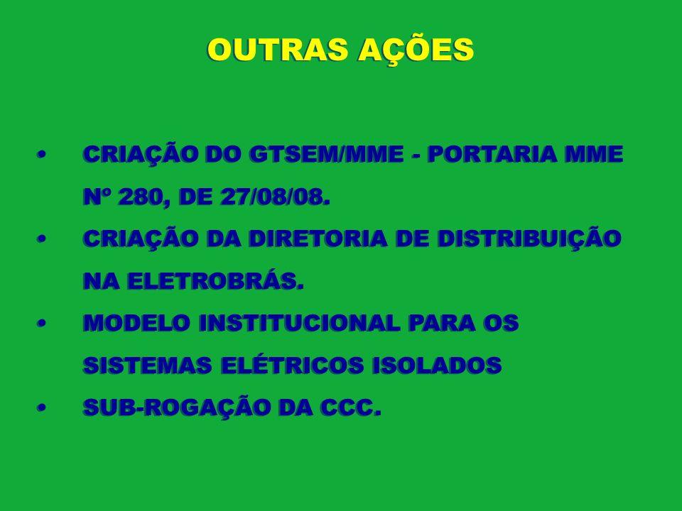 OUTRAS AÇÕES CRIAÇÃO DO GTSEM/MME - PORTARIA MME Nº 280, DE 27/08/08. CRIAÇÃO DA DIRETORIA DE DISTRIBUIÇÃO NA ELETROBRÁS. MODELO INSTITUCIONAL PARA OS