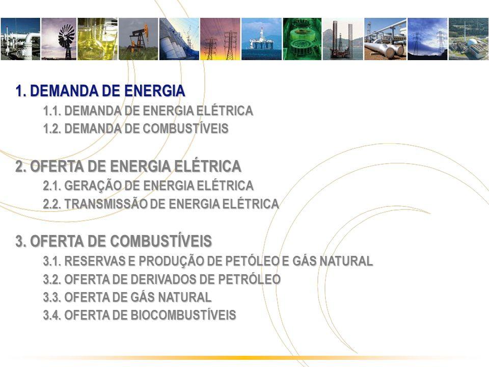 1.DEMANDA DE ENERGIA 1.1. DEMANDA DE ENERGIA ELÉTRICA 1.2.
