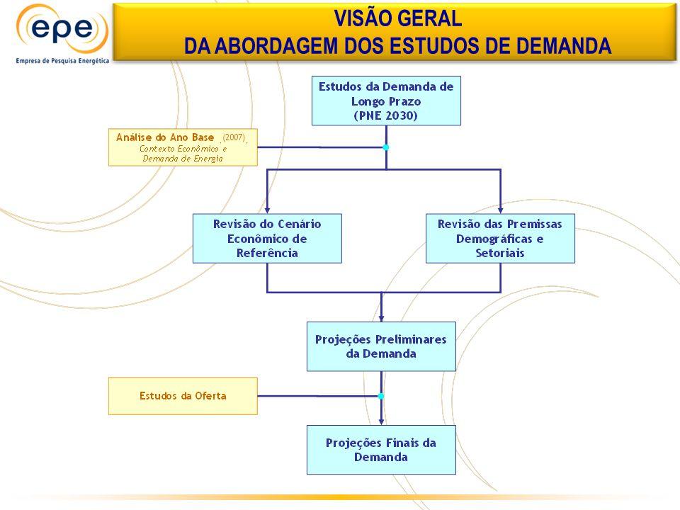 2015 EXPANSÃO DA GERAÇÃO POTÊNCIA TOTAL DOS EMPREENDIMENTOS (MW)