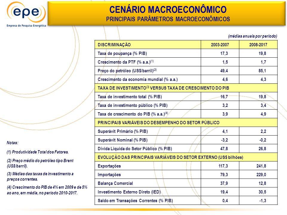10 6 m³ 16,2% a.a. -2,7% a.a. -3,5% a.a. VEÍCULOS LEVES CICLO OTTO DEMANDA DE COMBUSTÍVEIS LÍQUIDOS