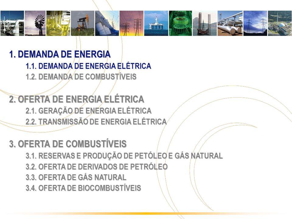 Alternativa em corrente contínua Leilão realizado em 26.11.2008 Alternativa em corrente contínua Leilão realizado em 26.11.2008 500 kV 230 kV +600 kV Distância entre faixas:10 km 440 kV Araraquara 500 kV Atibaia N.