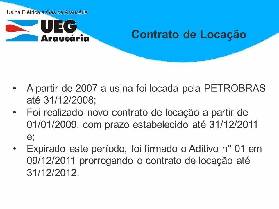 A partir de 2007 a usina foi locada pela PETROBRAS até 31/12/2008; Foi realizado novo contrato de locação a partir de 01/01/2009, com prazo estabeleci