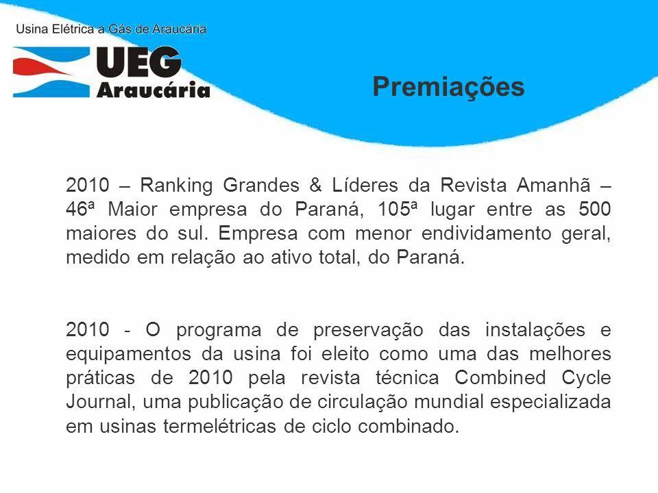 2010 – Ranking Grandes & Líderes da Revista Amanhã – 46ª Maior empresa do Paraná, 105ª lugar entre as 500 maiores do sul. Empresa com menor endividame