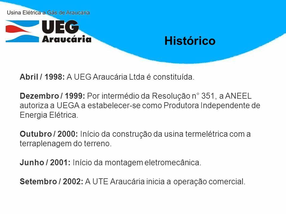 Histórico Abril / 1998: A UEG Araucária Ltda é constituída. Dezembro / 1999: Por intermédio da Resolução n° 351, a ANEEL autoriza a UEGA a estabelecer