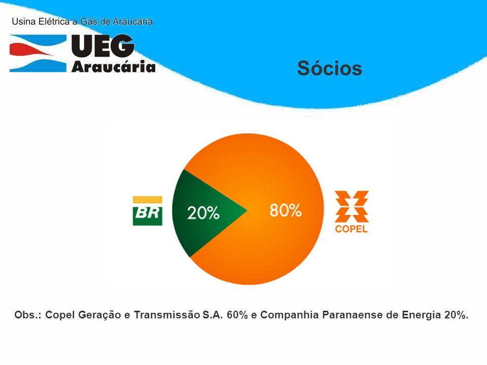 Sócios Obs.: Copel Geração e Transmissão S.A. 60% e Companhia Paranaense de Energia 20%.