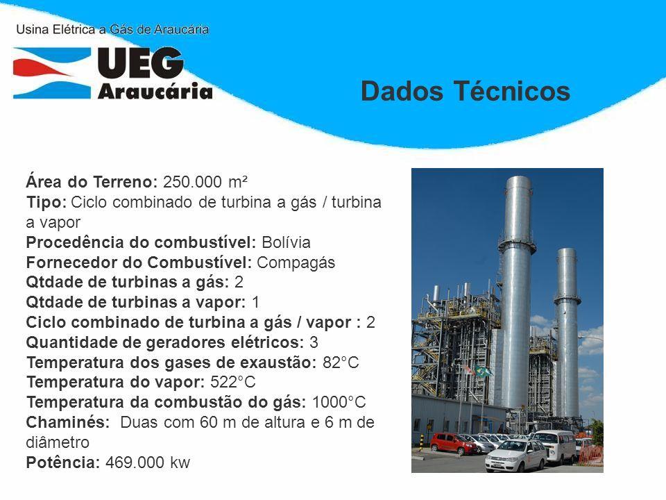 Dados Técnicos Área do Terreno: 250.000 m² Tipo: Ciclo combinado de turbina a gás / turbina a vapor Procedência do combustível: Bolívia Fornecedor do