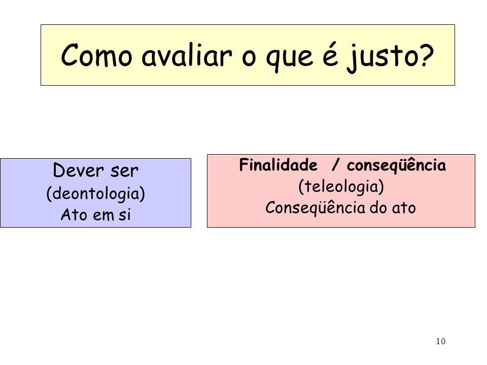 10 Como avaliar o que é justo? Dever ser (deontologia) Ato em si Finalidade / conseqüência (teleologia) Conseqüência do ato