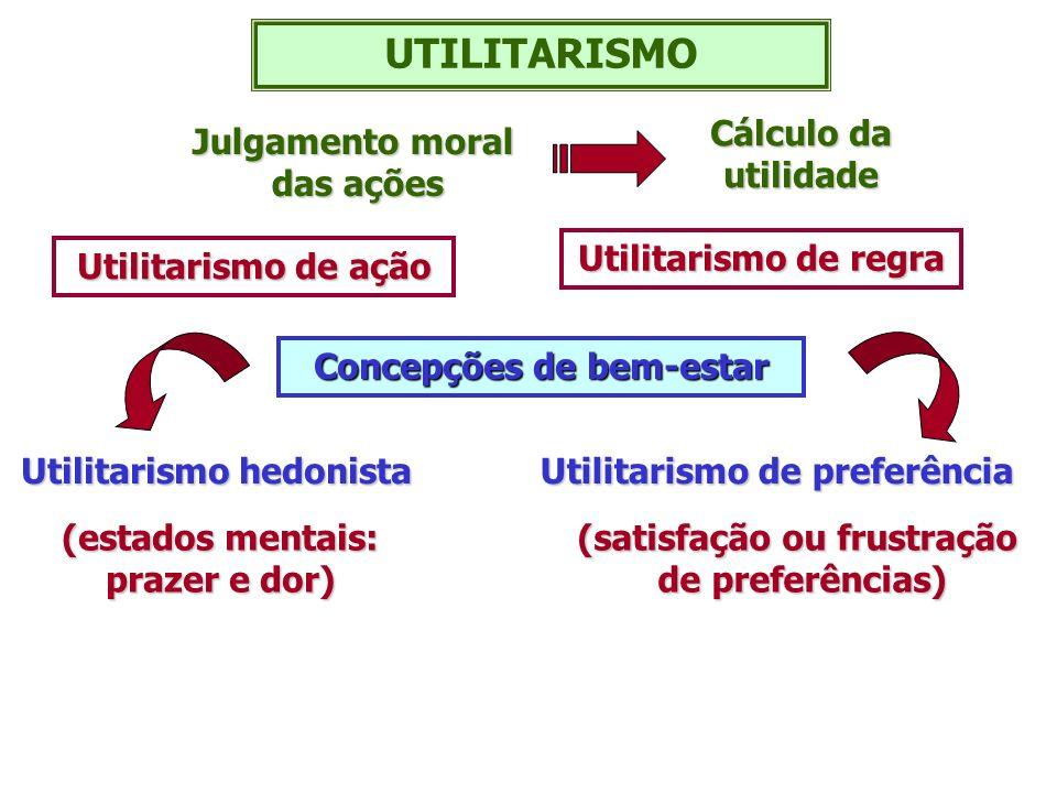 UTILITARISMO Julgamento moral das ações das ações Utilitarismo hedonista Utilitarismo de preferência (estados mentais: prazer e dor) (satisfação ou fr