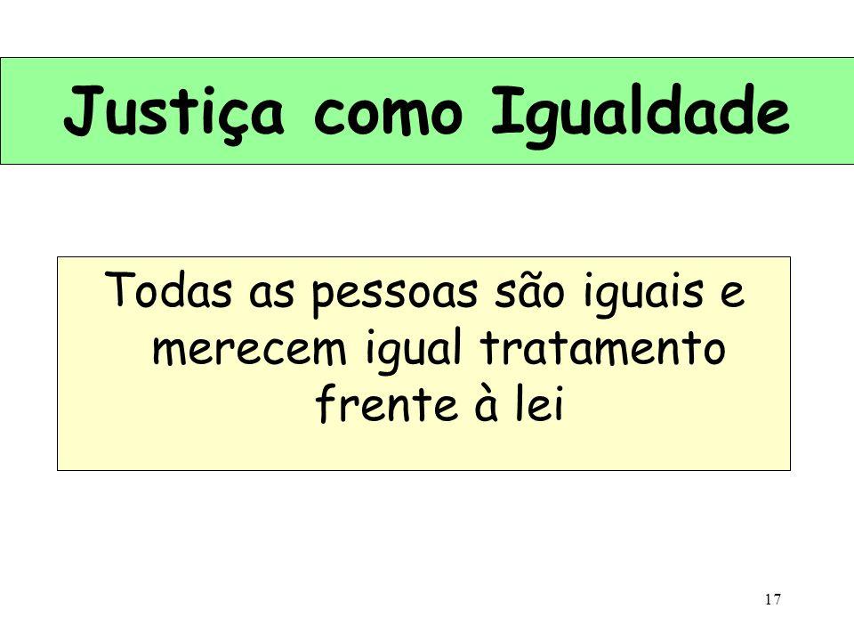 17 Justiça como Igualdade Todas as pessoas são iguais e merecem igual tratamento frente à lei
