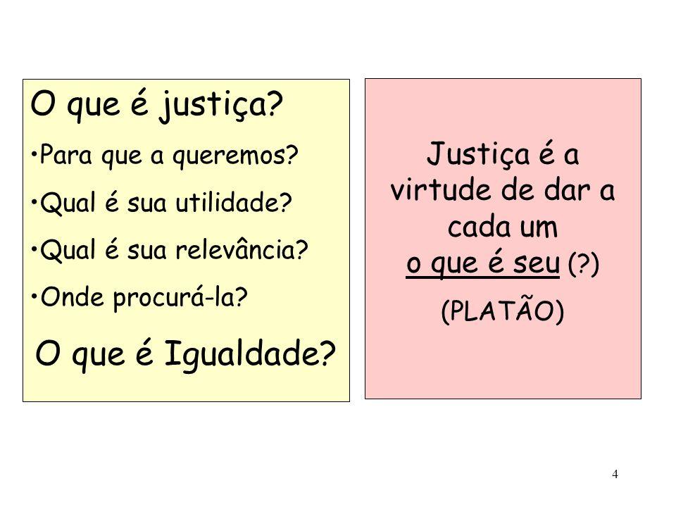 4 O que é justiça? Para que a queremos? Qual é sua utilidade? Qual é sua relevância? Onde procurá-la? O que é Igualdade? Justiça é a virtude de dar a