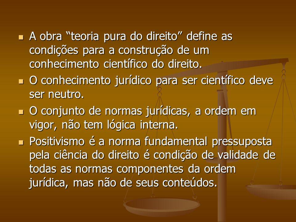 A obra teoria pura do direito define as condições para a construção de um conhecimento científico do direito. A obra teoria pura do direito define as