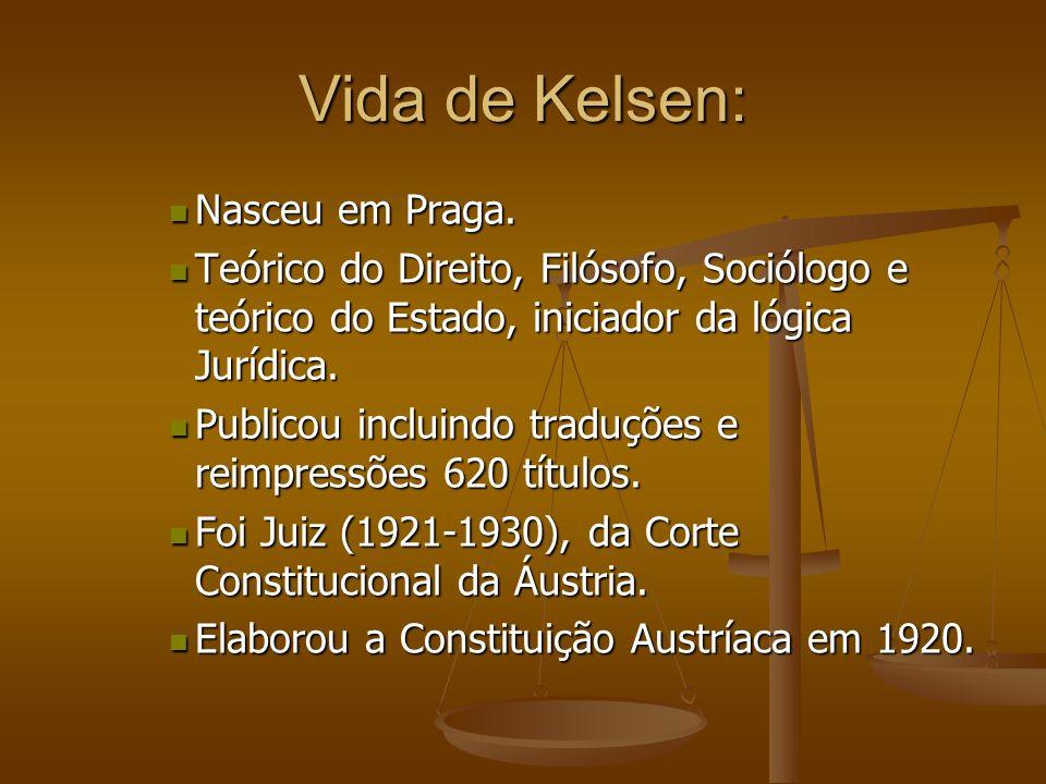 Vida de Kelsen: Nasceu em Praga. Nasceu em Praga. Teórico do Direito, Filósofo, Sociólogo e teórico do Estado, iniciador da lógica Jurídica. Teórico d