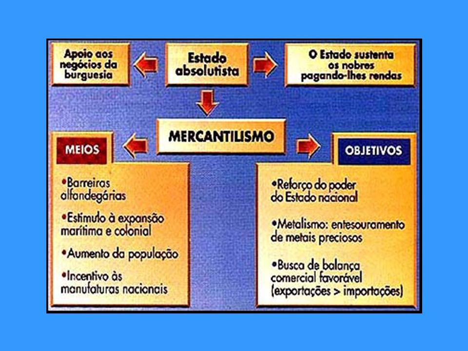 O mercantilismo Termo mercantilismo é aplicado às doutrinas e práticas econômicas que vigoraram na Europa de meados do século XV a meados do século XVIII, (período absolutista).