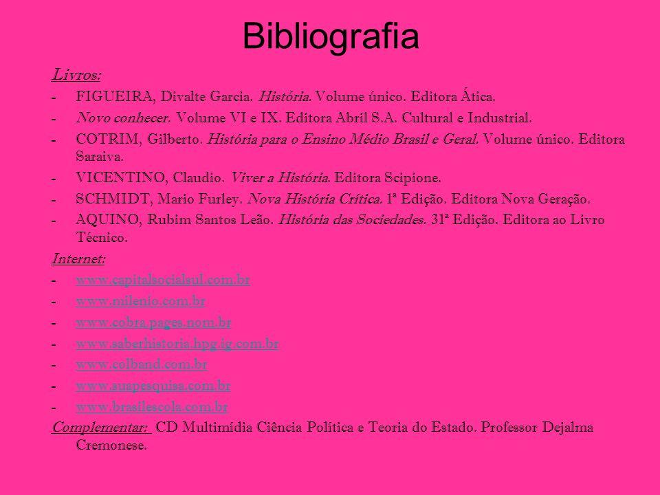 Bibliografia Livros: -FIGUEIRA, Divalte Garcia. História. Volume único. Editora Ática. -Novo conhecer. Volume VI e IX. Editora Abril S.A. Cultural e I