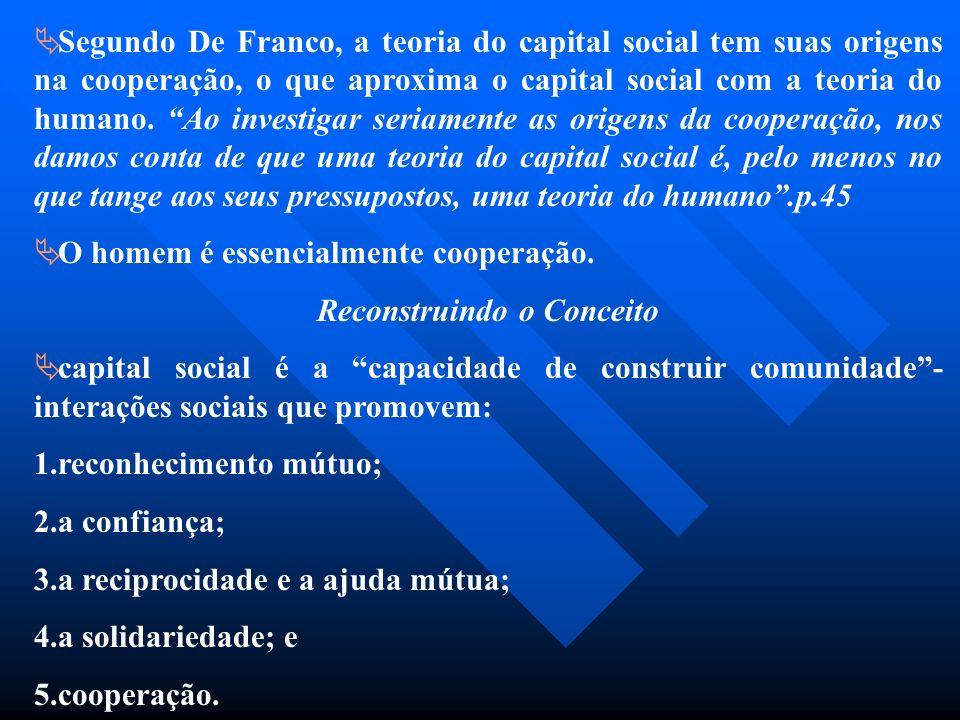Segundo De Franco, a teoria do capital social tem suas origens na cooperação, o que aproxima o capital social com a teoria do humano. Ao investigar se