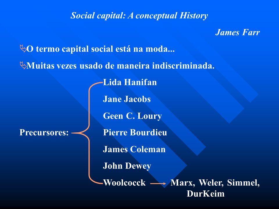Social capital: A conceptual History James Farr O termo capital social está na moda... Muitas vezes usado de maneira indiscriminada. Lida Hanifan Jane
