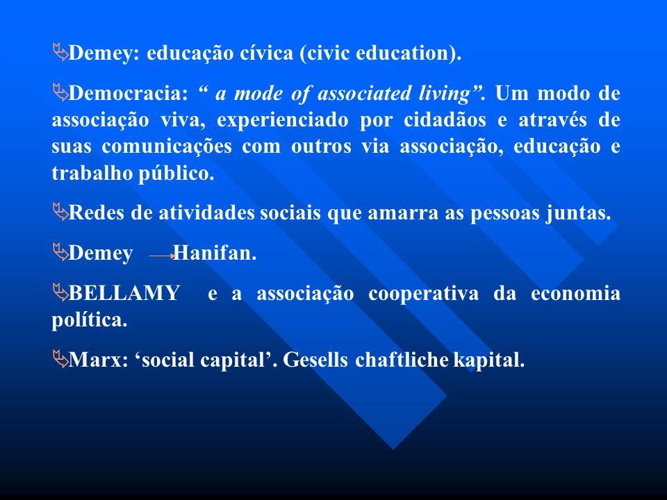 Demey: educação cívica (civic education). Democracia: a mode of associated living. Um modo de associação viva, experienciado por cidadãos e através de