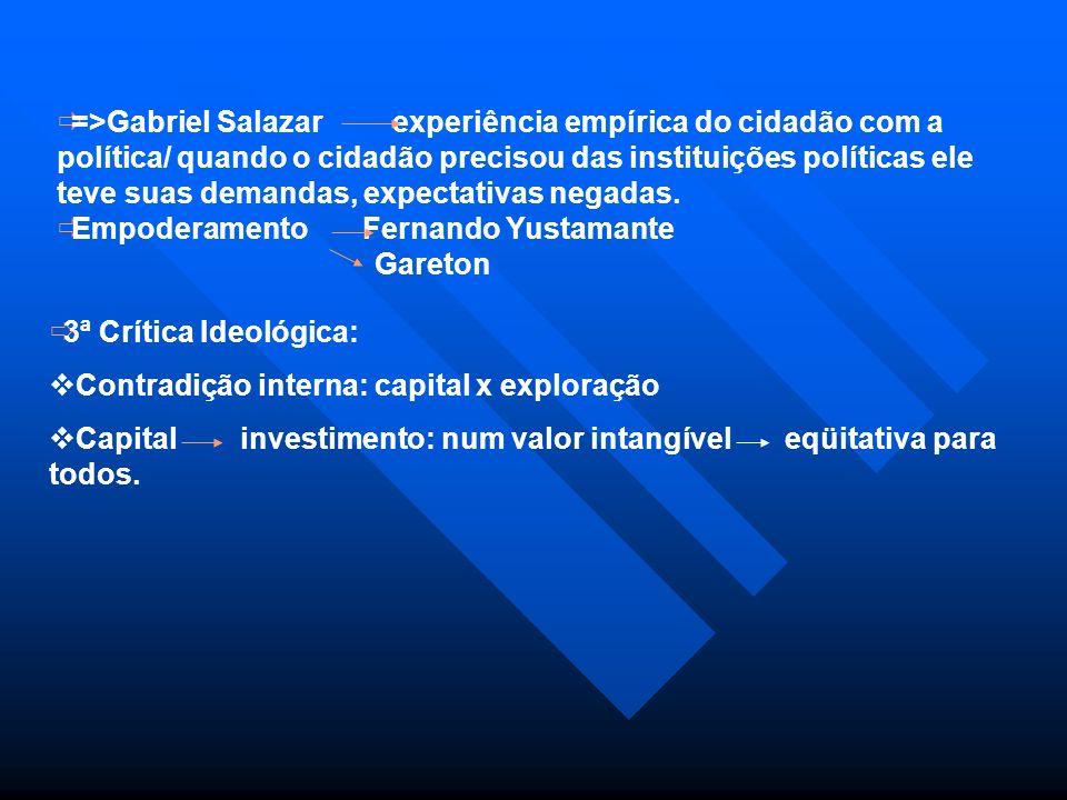 3ª Crítica Ideológica: Contradição interna: capital x exploração Capital investimento: num valor intangível eqüitativa para todos. =>Gabriel Salazar e