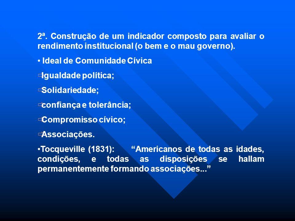 2ª. Construção de um indicador composto para avaliar o rendimento institucional (o bem e o mau governo). Ideal de Comunidade Cívica Igualdade política