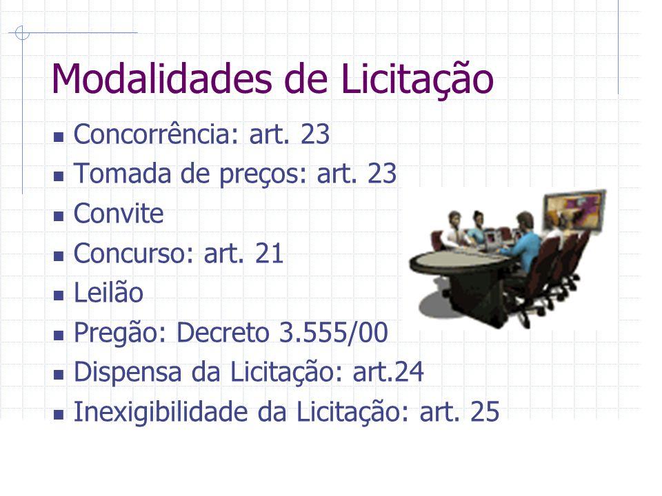 Modalidades de Licitação Concorrência: art.23 Tomada de preços: art.