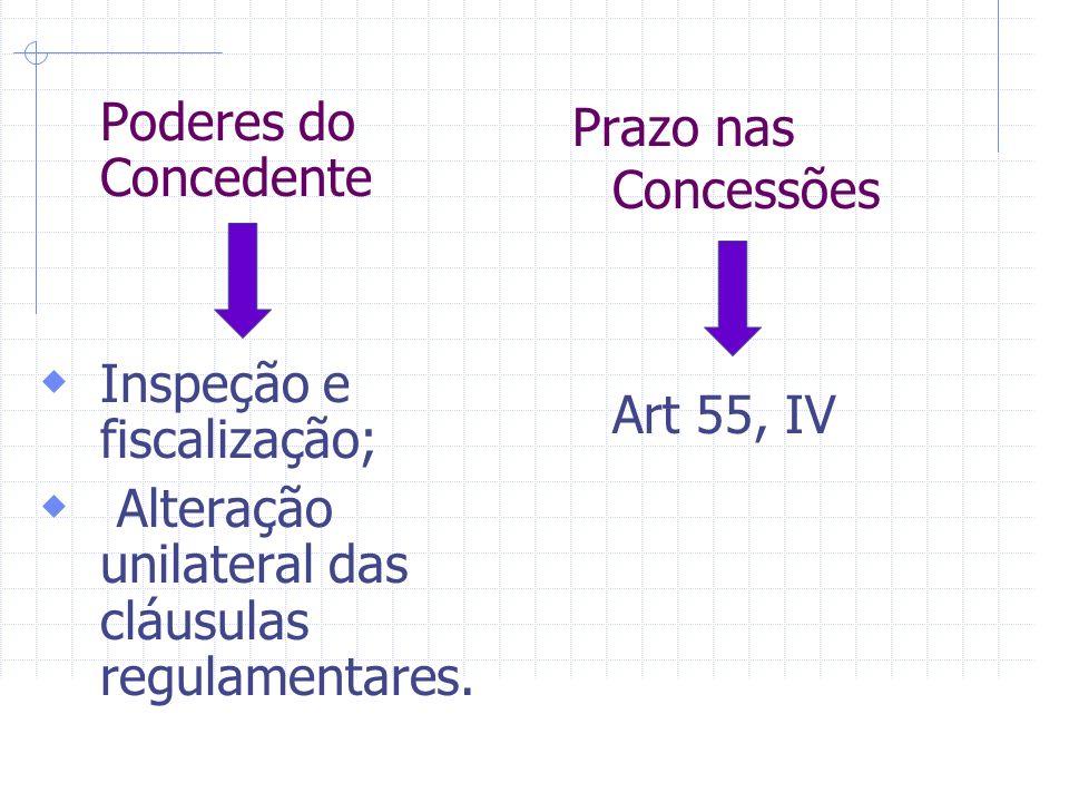 Poderes do Concedente Inspeção e fiscalização; Alteração unilateral das cláusulas regulamentares.