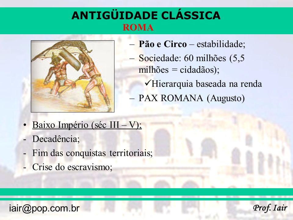 ANTIGÜIDADE CLÁSSICA Prof. Iair iair@pop.com.br ROMA –Pão e Circo – estabilidade; –Sociedade: 60 milhões (5,5 milhões = cidadãos); Hierarquia baseada