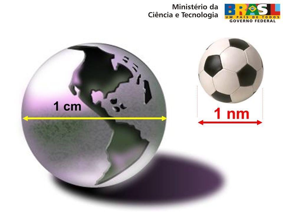 1 cm 1 nm