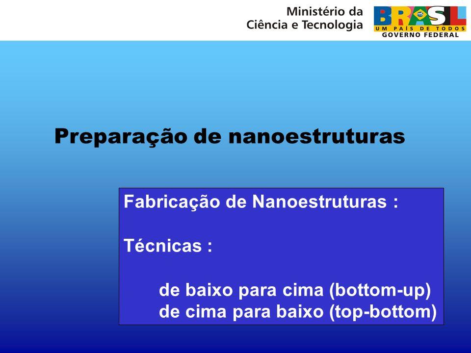 Preparação de nanoestruturas Fabricação de Nanoestruturas : Técnicas : de baixo para cima (bottom-up) de cima para baixo (top-bottom)