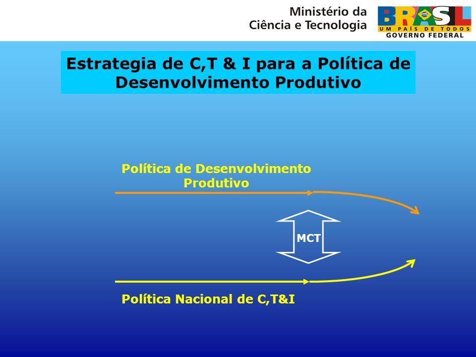 Política de Desenvolvimento Produtivo Política Nacional de C,T&I Estrategia de C,T & I para a Política de Desenvolvimento Produtivo MCT