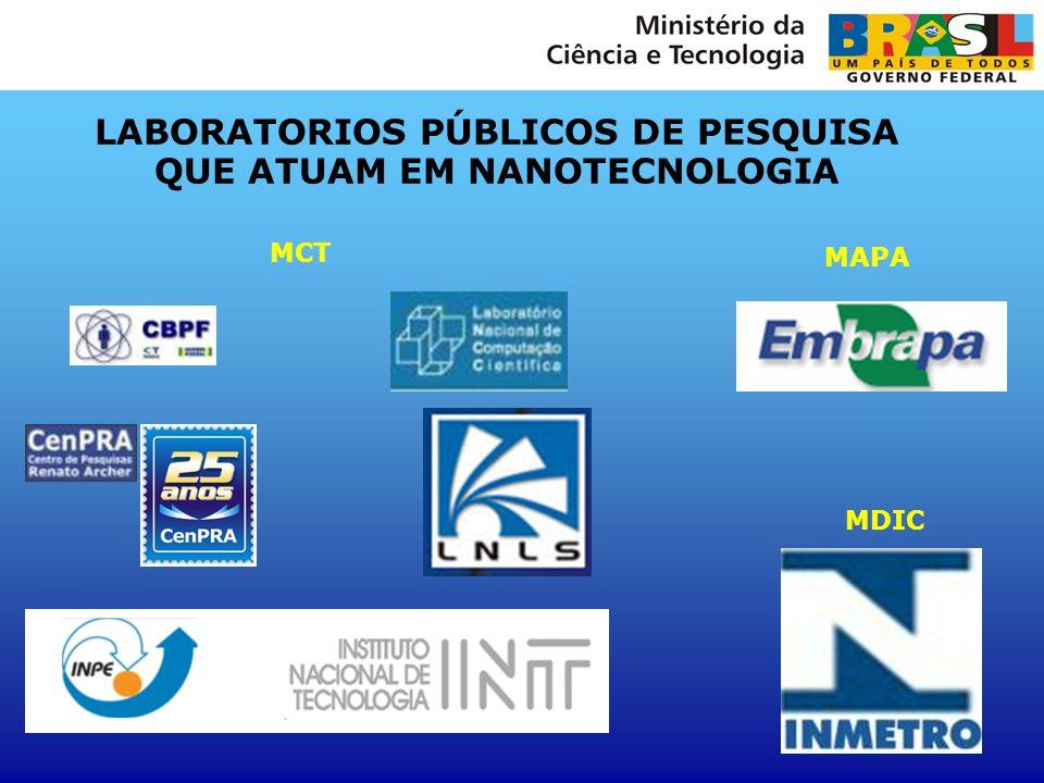 LABORATORIOS PÚBLICOS DE PESQUISA QUE ATUAM EM NANOTECNOLOGIA MCT MDIC MAPA