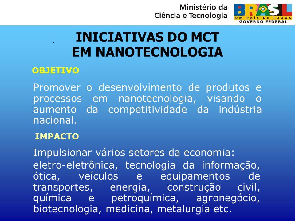 OBJETIVO Promover o desenvolvimento de produtos e processos em nanotecnologia, visando o aumento da competitividade da indústria nacional. IMPACTO Imp
