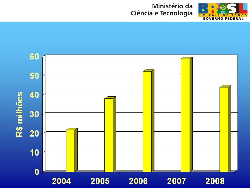 REDES DE NANOTECNOLOGIA 2005