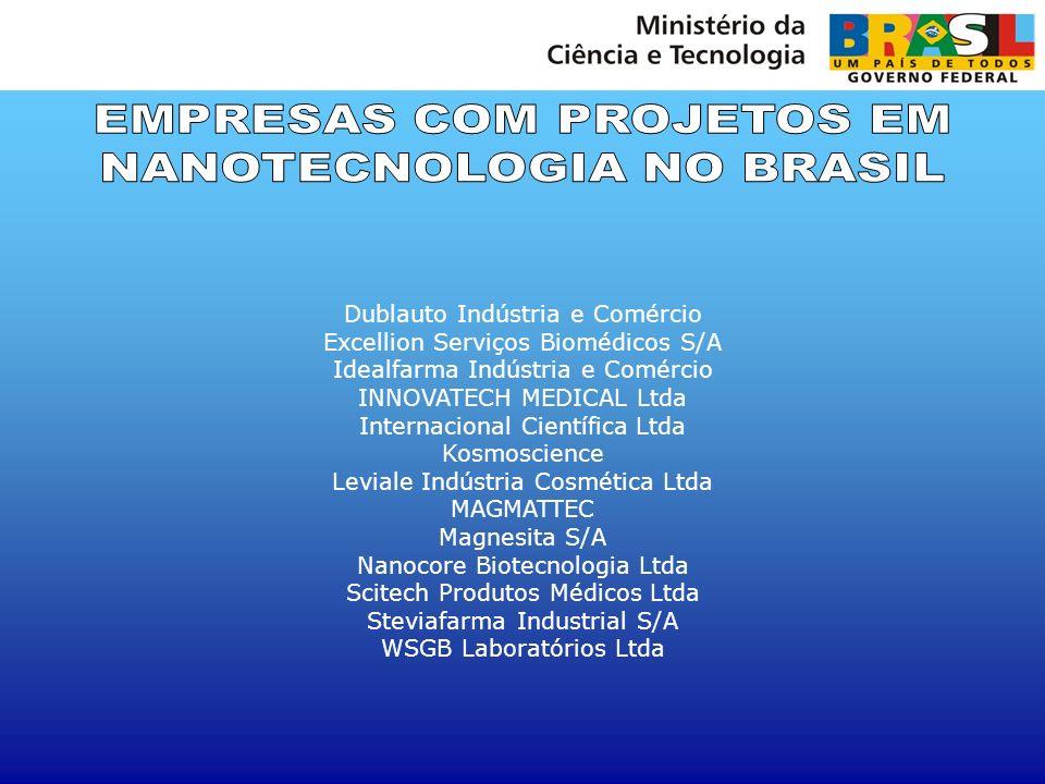 Alguns produtos brasileiros Biphor – BUNGE Tinta – Nanopartículas de Alumínio, substitui o Titânio Célula de combustível Secador NANOX ® BARRIER NANOX ® CLEAN