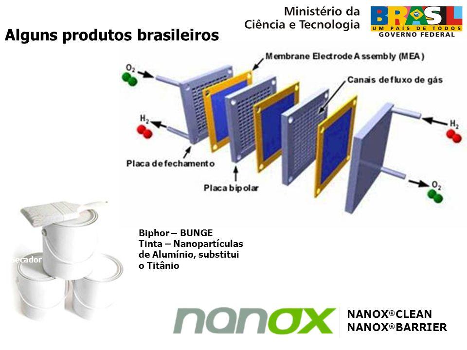 Alguns produtos brasileiros Biphor – BUNGE Tinta – Nanopartículas de Alumínio, substitui o Titânio Célula de combustível Secador NANOX ® BARRIER NANOX