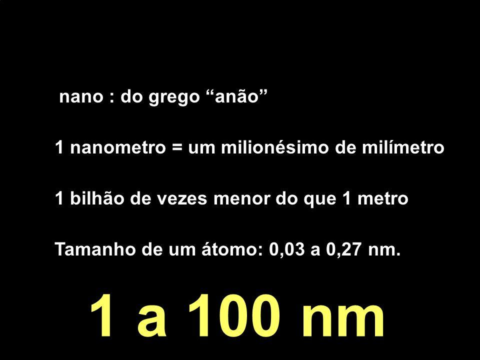 nano : do grego anão 1 nanometro = um milionésimo de milímetro 1 bilhão de vezes menor do que 1 metro Tamanho de um átomo: 0,03 a 0,27 nm. 1 a 100 nm