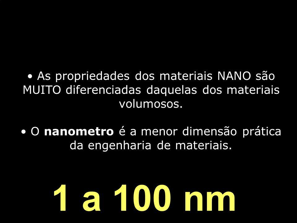 As propriedades dos materiais NANO são MUITO diferenciadas daquelas dos materiais volumosos. O nanometro é a menor dimensão prática da engenharia de m