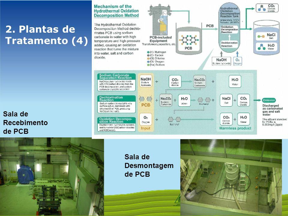 GOVERNO FEDERAL 2. Plantas de Tratamento (4) Sala de Recebimento de PCB Sala de Desmontagem de PCB