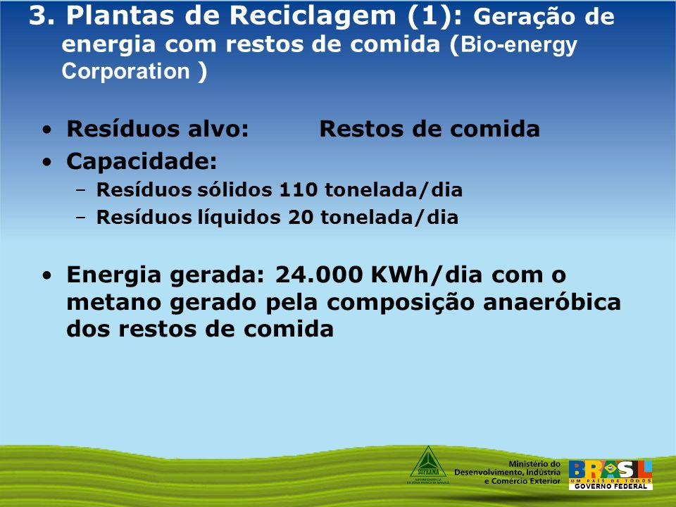 GOVERNO FEDERAL 3. Plantas de Reciclagem (1): Geração de energia com restos de comida ( Bio-energy Corporation ) Resíduos alvo: Restos de comida Capac