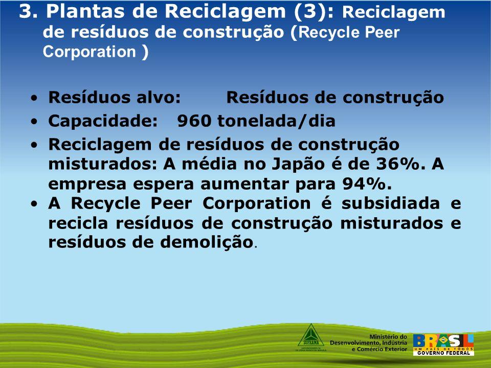 GOVERNO FEDERAL 3. Plantas de Reciclagem (3): Reciclagem de resíduos de construção ( Recycle Peer Corporation ) Resíduos alvo: Resíduos de construção
