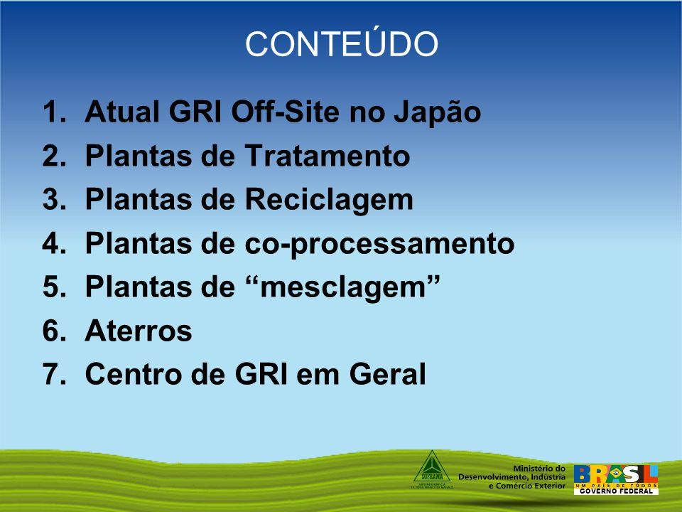 GOVERNO FEDERAL CONTEÚDO 1.Atual GRI Off-Site no Japão 2.Plantas de Tratamento 3.Plantas de Reciclagem 4.Plantas de co-processamento 5.Plantas de mesc